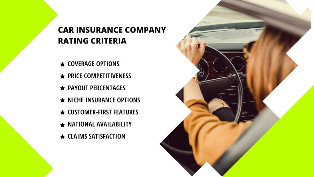 how car insurance companies are compared