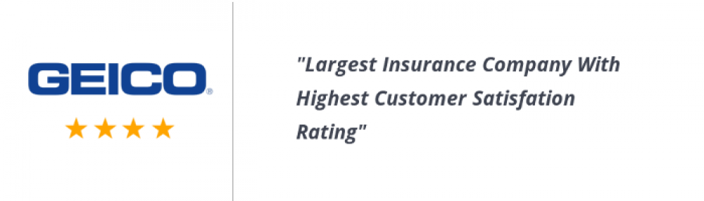 GEICO Auto Insurance Review & Discounts 2020